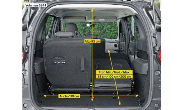 dacia lodgy trunk boot dimensions