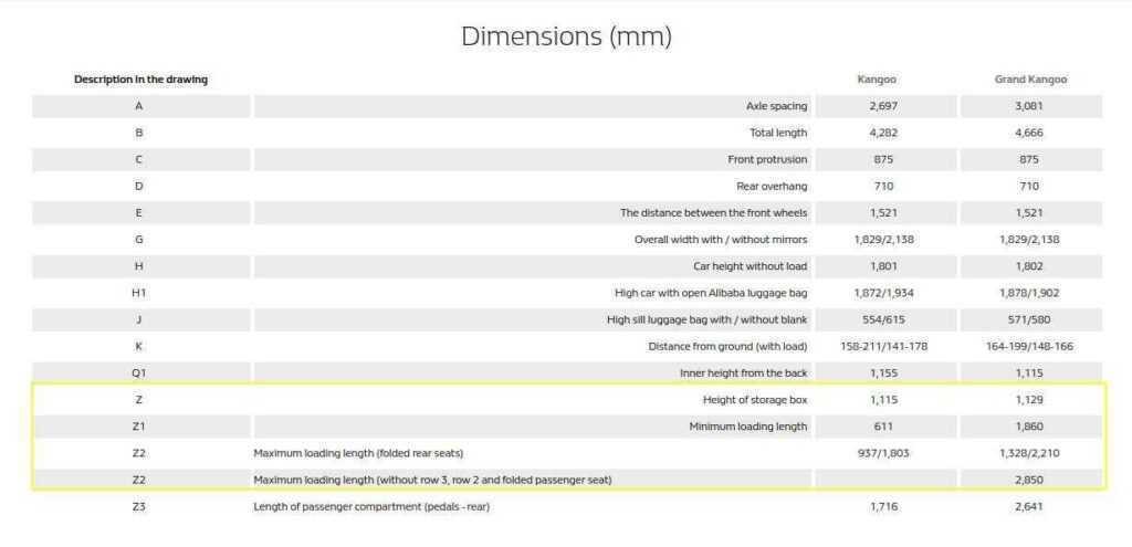 renault kangoo dimensions 3