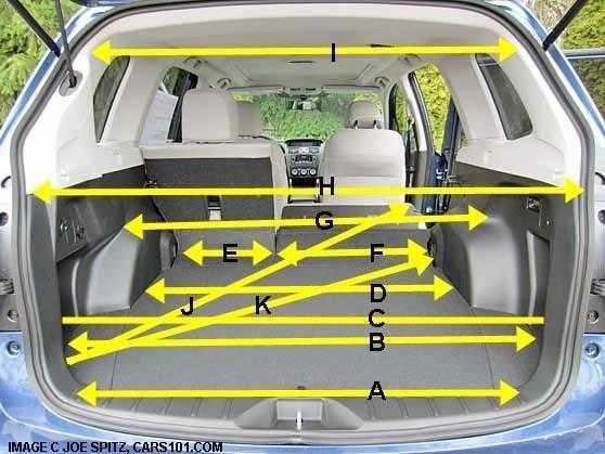subaru forester boot trunk dimensions2