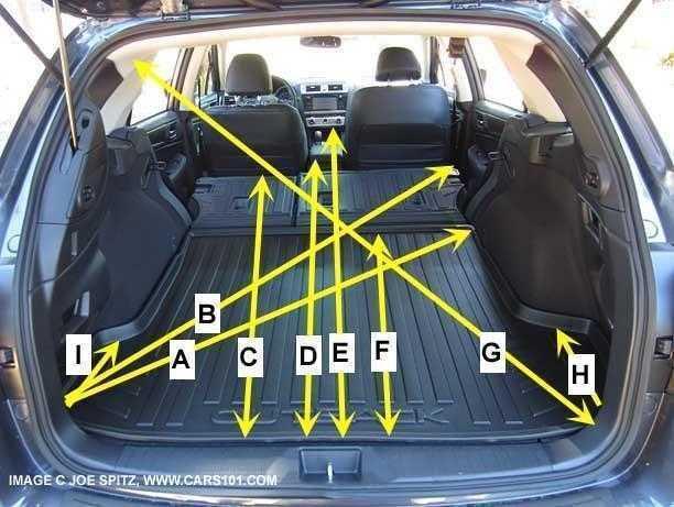 subaru outback boot trunk dimensions2