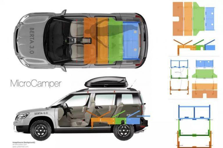 Pick of the month August: The best DIY microcamper manual ever? Camping box + tent + mozzie nets…